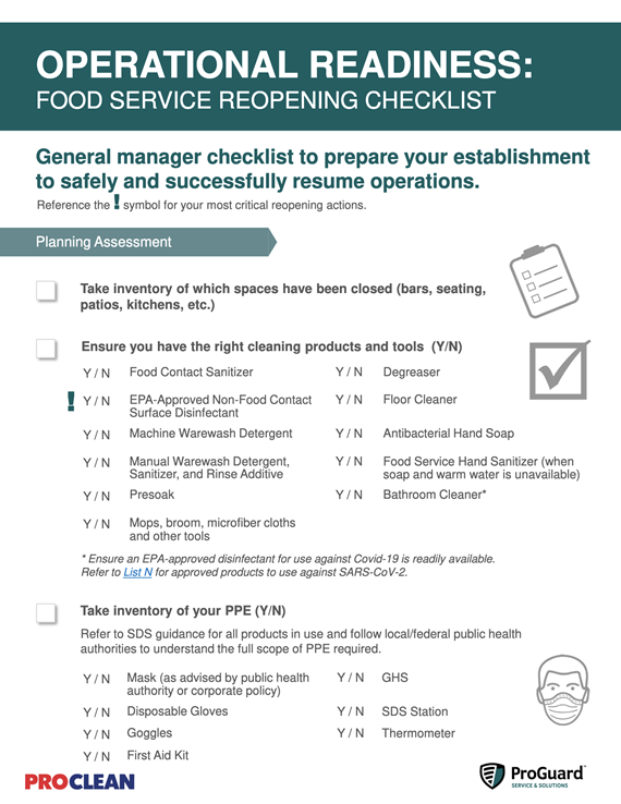 Manager/Unit Checklist – Foodservice